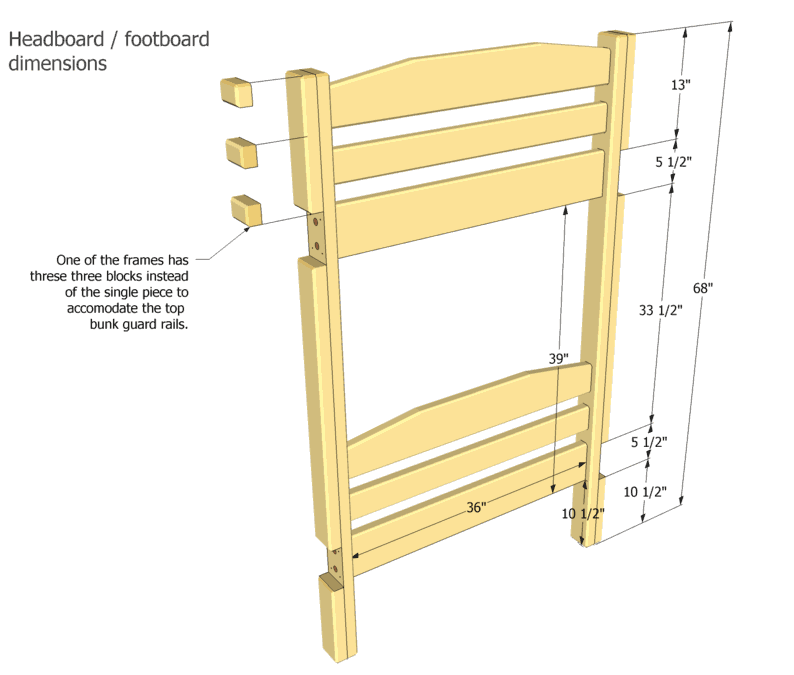 Bunk bed plans build your personal bunk bed how to do Loft bed plans
