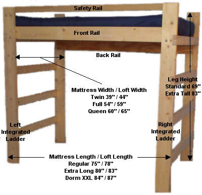 Diy loft bed plans are loft beds bunk beds safe bed for Loft drawings