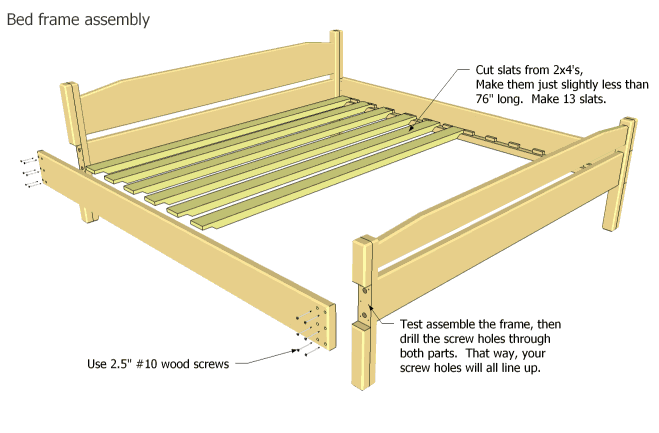King size bed frame plans bed plans diy blueprints for Arts and crafts bed plans