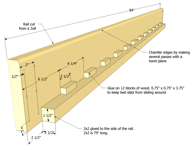 Twin Bed Rail Dimensions