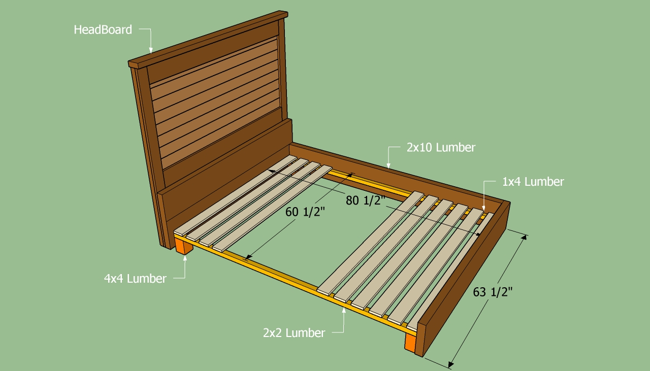 Queen bed frame plans bed plans diy blueprints for Frame plan