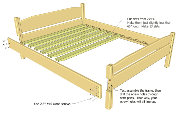 Queen bed frame plans bed plans diy blueprints for Bed frame plans