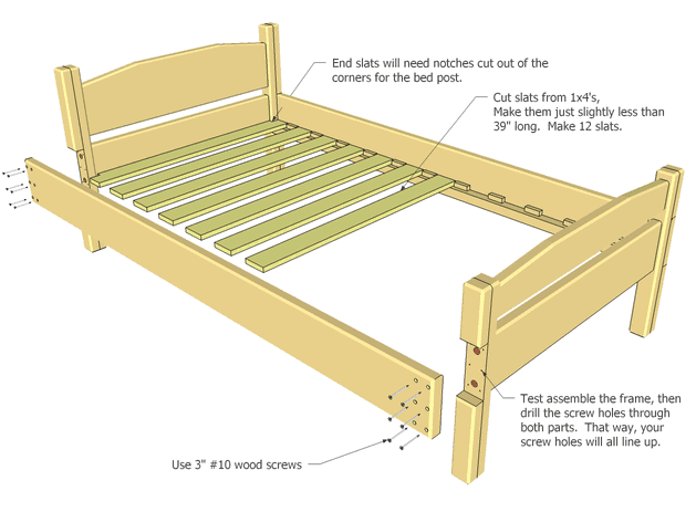Twin Bed Frame Plans | BED PLANS DIY & BLUEPRINTS