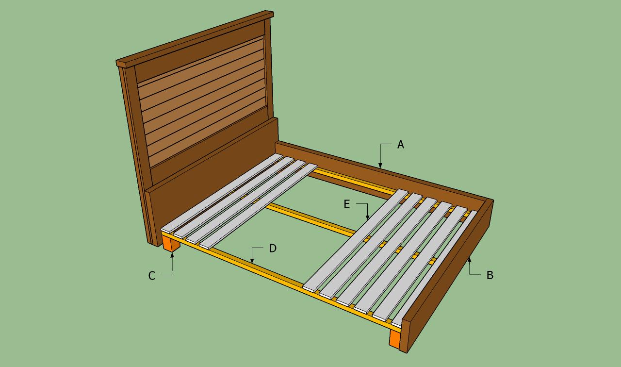 Wood Bed Frame Plans Bed Plans Diy Blueprints