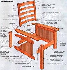 Morris Chair Plans Pdf Plans DIY Free Download large wood